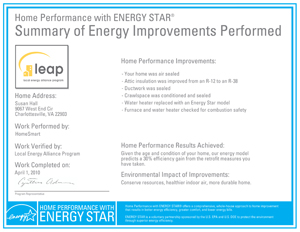 energy summary