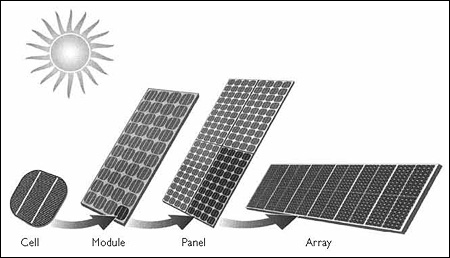 solar-panel-breakdown-large